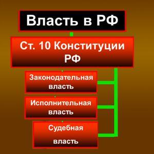 Органы власти Ивановки