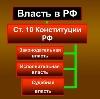 Органы власти в Ивановке